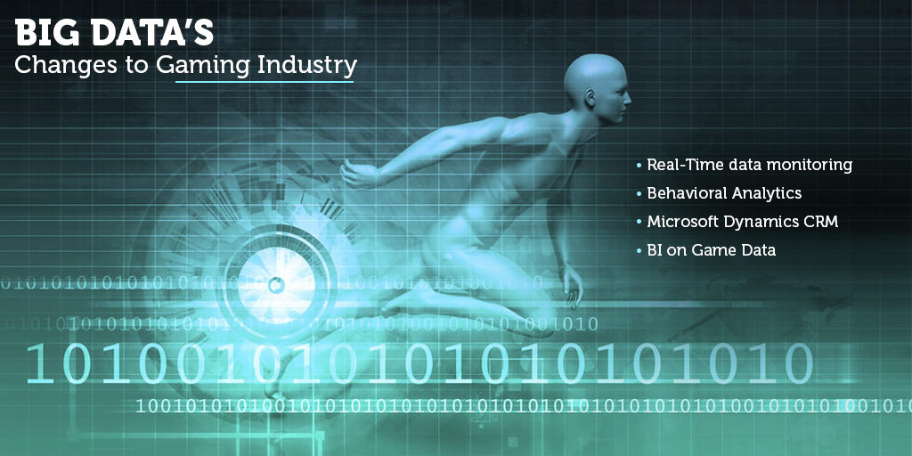 Role of Big Data and the Cloud in the Gaming Industry