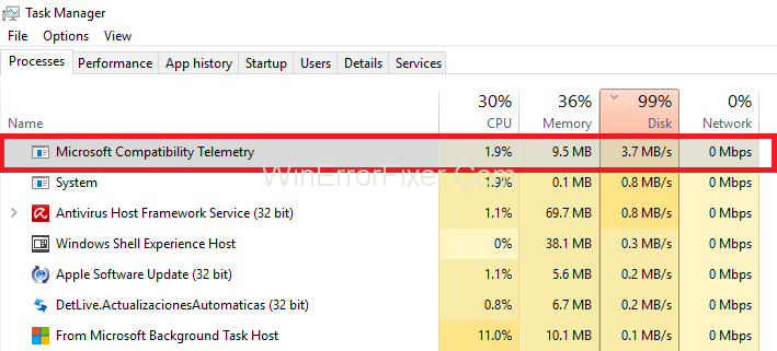 Microsoft Compatibility Telemetry High Disk Usage on Windows 10 {Fixed}