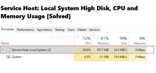 Service Host Local System High Disk CPU and Memory Usage [Solved]