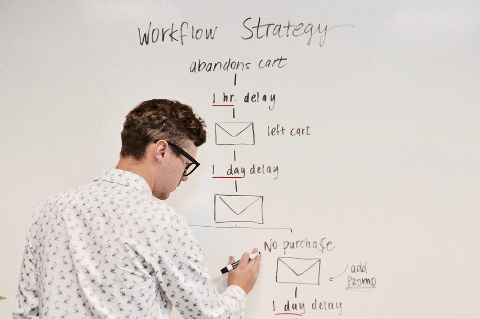 Digital Marketing Strategies That Still Work