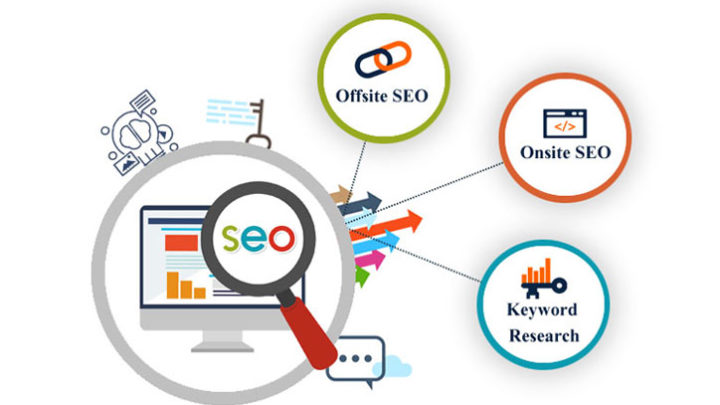 Importance Of Hiring SEO – Techicy