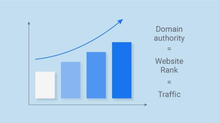 Top Tips For Increasing Your Site's Domain Authority (DA)