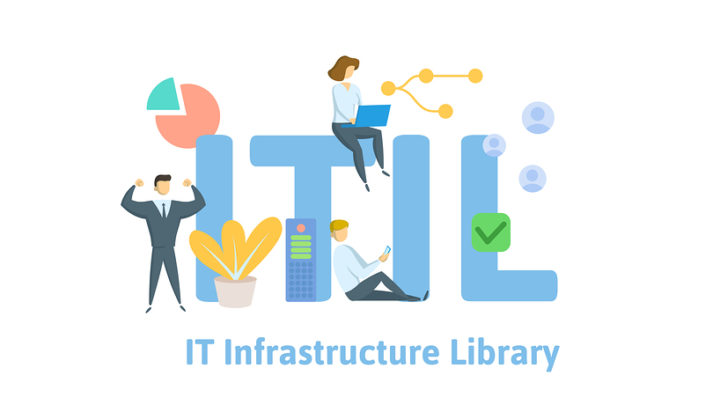 Career Opportunities after qualifying ITIL Foundation Level in India