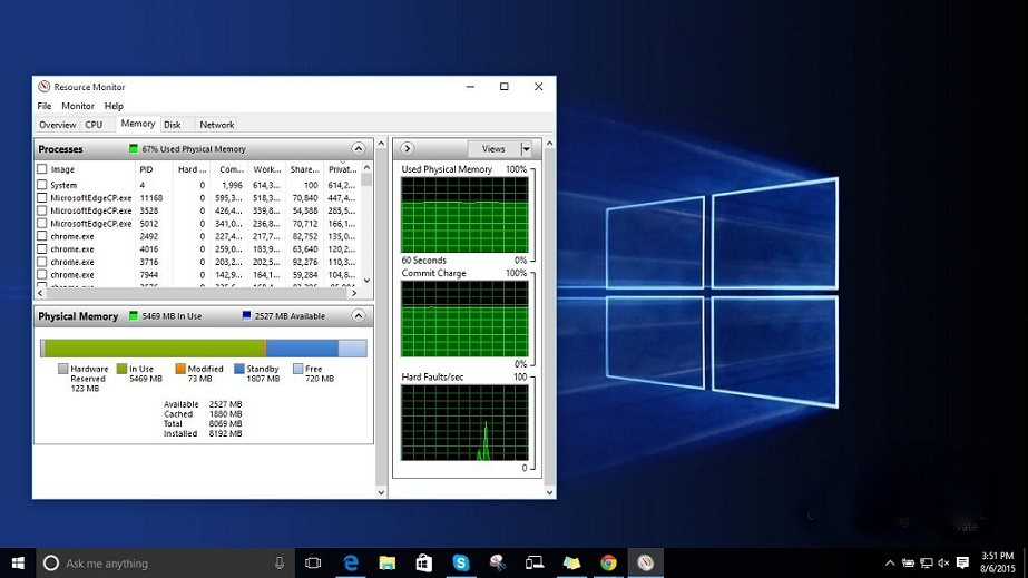 CPU usage issue in Windows 10