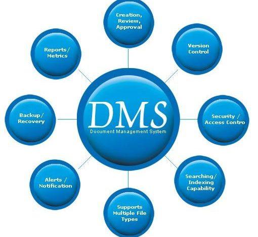 10 Best Document Management Software