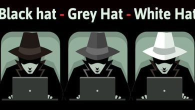 Photo of What's the Difference Between Black-Hat and White-Hat Hackers?
