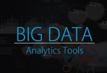 Photo of Four Reasons for Businesses to Consider Analytic Tools for Big Data