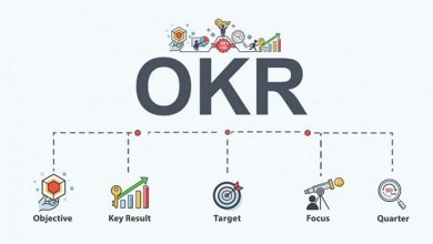 Photo of What the Top OKRs Can Offer Businesses
